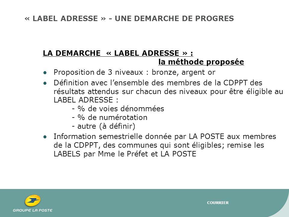 COURRIER LA DEMARCHE « LABEL ADRESSE » : la méthode proposée Proposition de 3 niveaux : bronze, argent or Définition avec lensemble des membres de la
