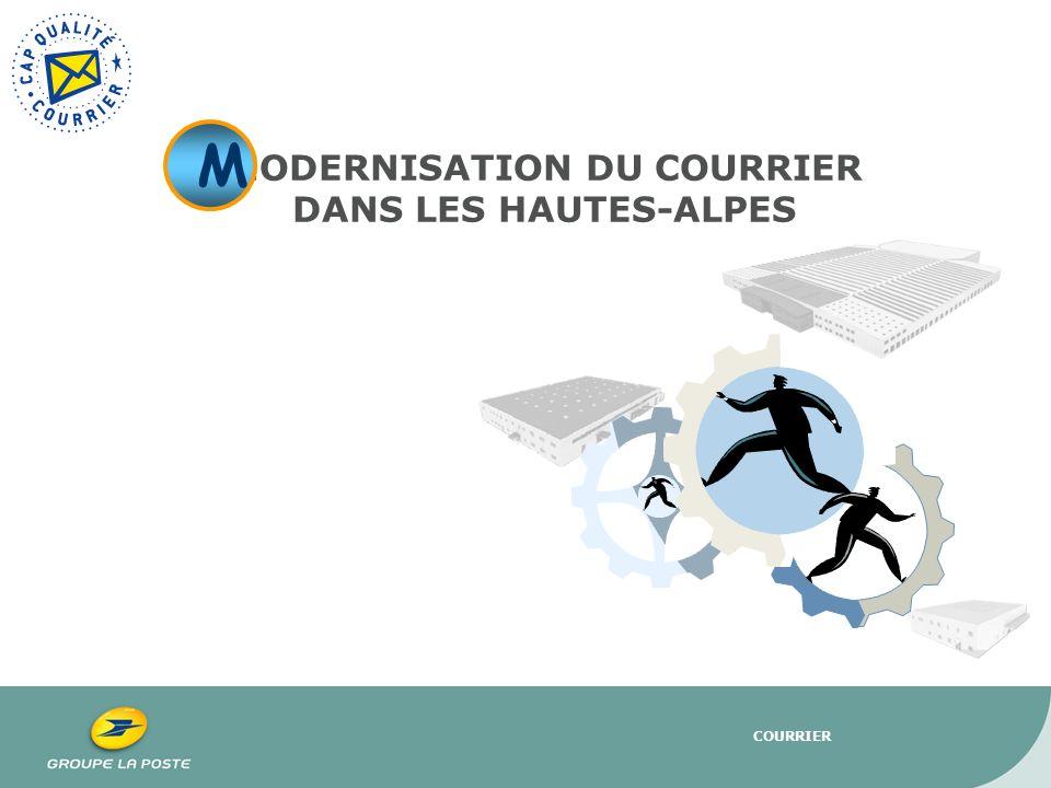 COURRIER Pour moderniser ses services et devenir la référence européenne du courrier sous toutes ses formes, le groupe La Poste a investi en France 3,4 milliards d euros dont 500 000 dans les Hautes-Alpes.