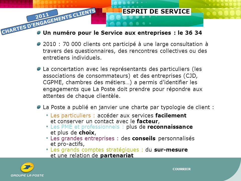 COURRIER ESPRIT DE SERVICE CHARTES DENGAGEMENTS CLIENTS Un numéro pour le Service aux entreprises : le 36 34 2010 : 70 000 clients ont participé à une