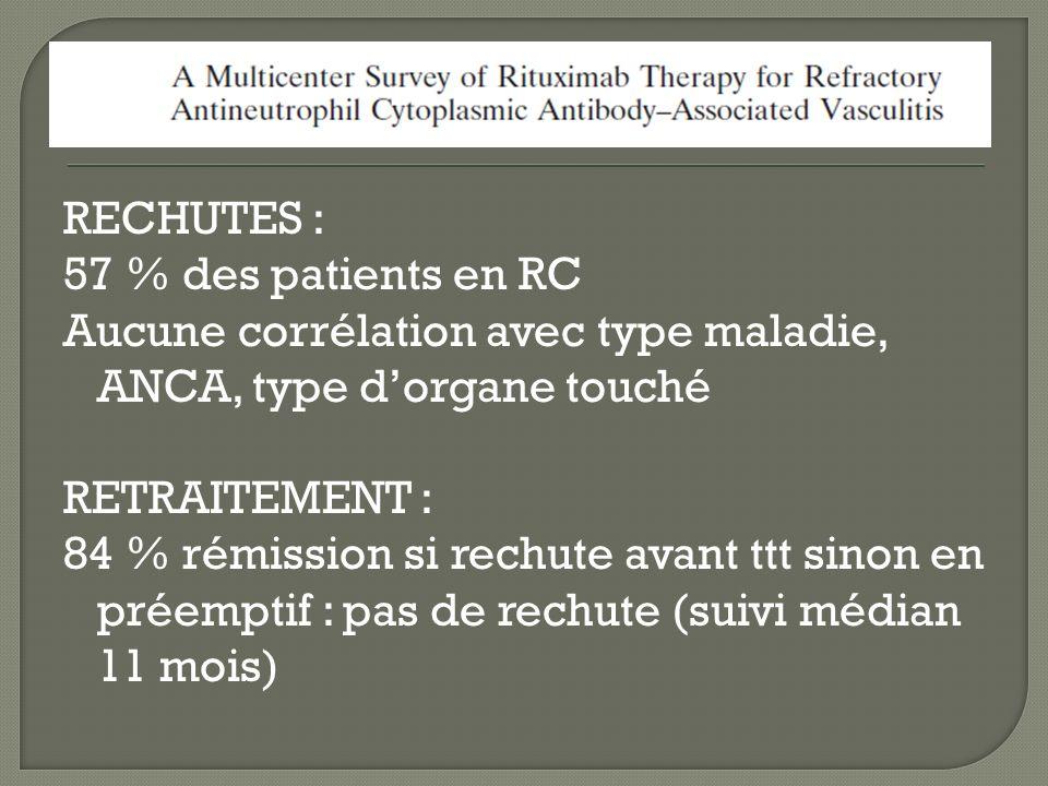 RECHUTES : 57 % des patients en RC Aucune corrélation avec type maladie, ANCA, type dorgane touché RETRAITEMENT : 84 % rémission si rechute avant ttt