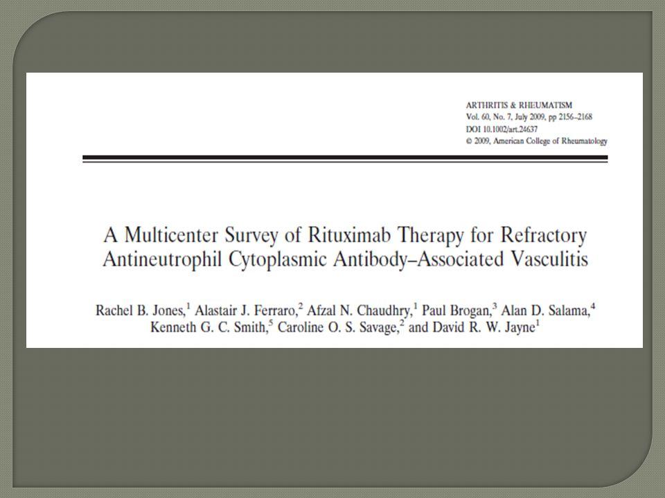 RECHUTES : 57 % des patients en RC Aucune corrélation avec type maladie, ANCA, type dorgane touché RETRAITEMENT : 84 % rémission si rechute avant ttt sinon en préemptif : pas de rechute (suivi médian 11 mois)