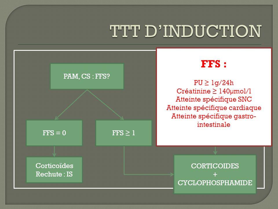 PAM, CS : FFS? FFS 1FFS = 0 Corticoïdes Rechute : IS GW CORTICOIDES + CYCLOPHOSPHAMIDE FFS : PU 1g/24h Créatinine 140µmol/l Atteinte spécifique SNC At