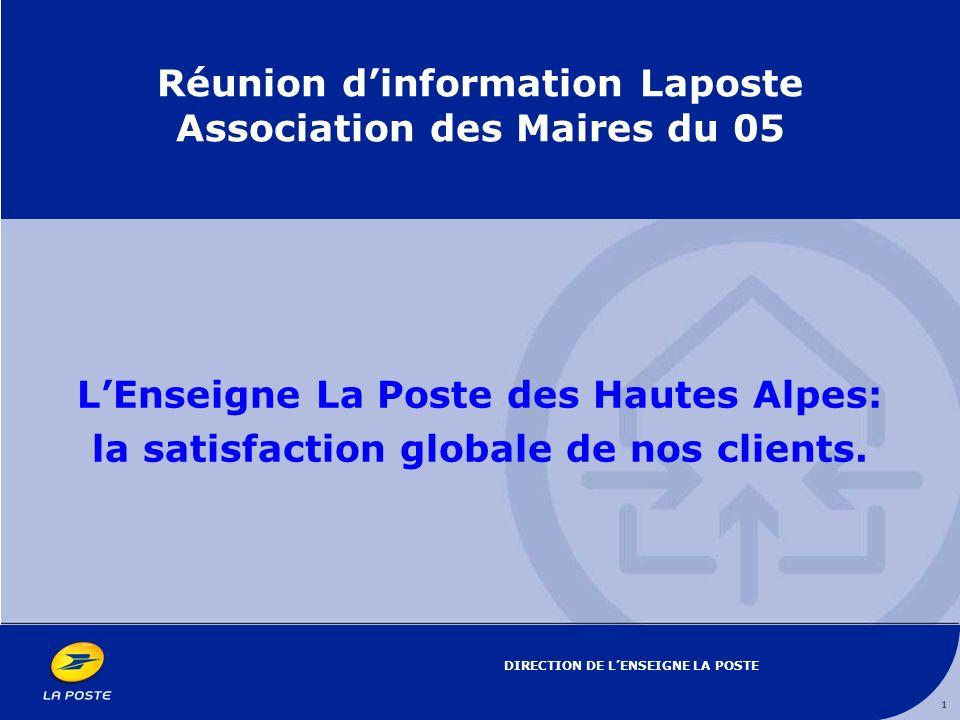 DIRECTION DE LENSEIGNE LA POSTE Réunion dinformation Laposte Association des Maires du 05 LEnseigne La Poste des Hautes Alpes: la satisfaction globale de nos clients.