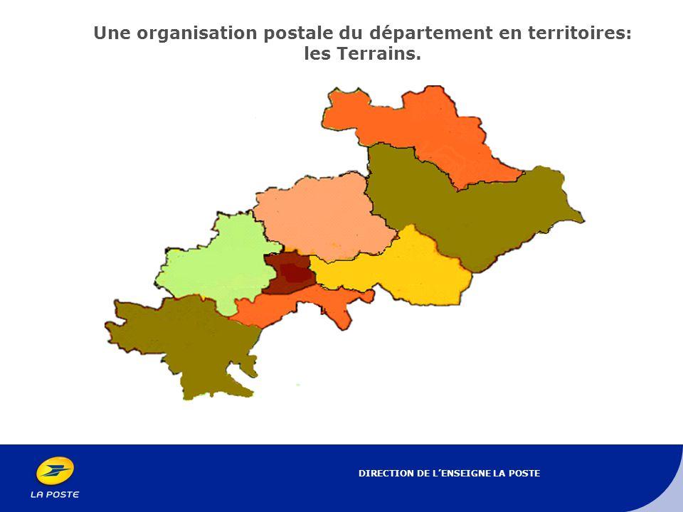 DIRECTION DE LENSEIGNE LA POSTE Espace Service Client Lancé en 2009, ce projet de transformation des bureaux de poste les plus importants est axé sur la réduction de lattente par : un accueil du client dès lentrée dans le bureau la mise en place de guichets dédiés Dans les Hautes Alpes, Gap RP est maintenant un Espace Service Client.