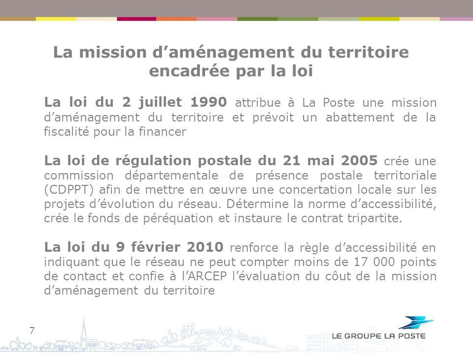 8 Laccessibilité postale Le décret du 11 octobre 2006 prévoit que : La Poste établit dans chaque département un rapport annuel relatif à laccessibilité du réseau postal qui définit la norme daccessibilité du département « Plus de 10% de la population dun département ne peut se trouver éloignée de plus de 5 km et de plus de 20 mn de trajet automobile, dans les conditions de circulation du territoire concerné, du plus proche point de contact de La Poste » Normes daccessibilité des Hautes Alpes : 2007 :92,2%2009 : 91,7% 2008 : 91,8%2010 : 91,7%