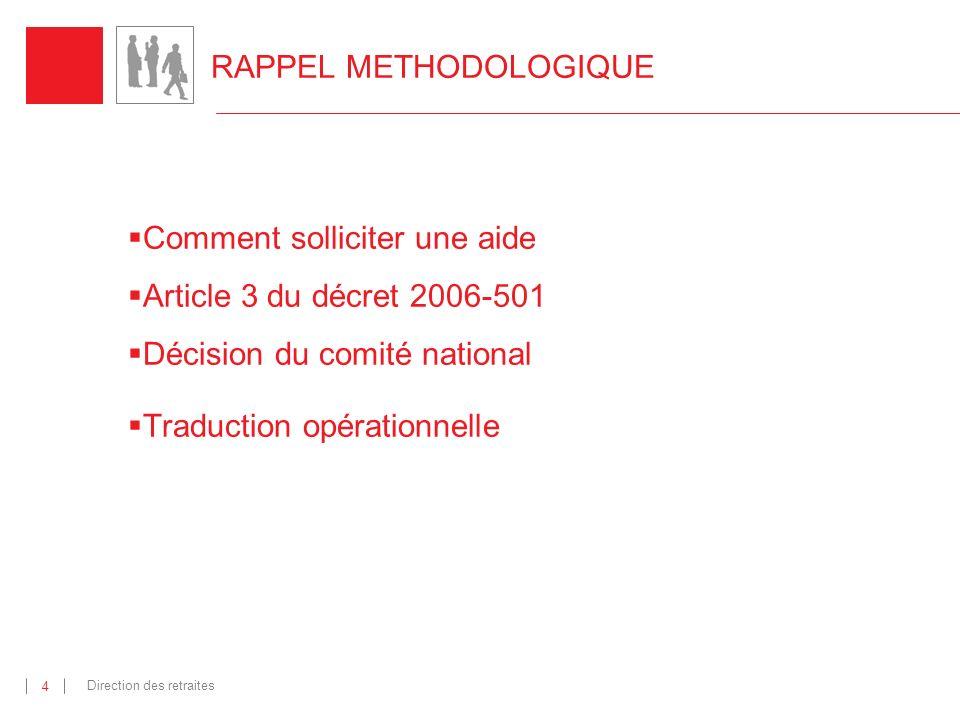 Direction des retraites 5 RAPPEL METHODOLOGIQUE Comment solliciter une aide Article 3 du décret 2006-501 Décision du comité national Traduction opérationnelle