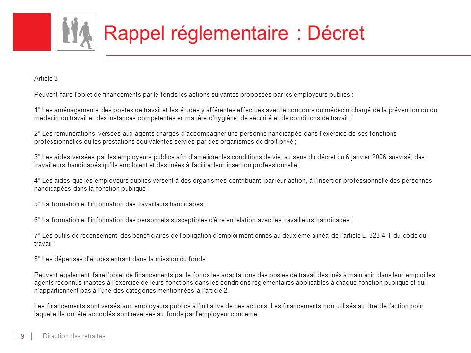 Direction des retraites 10 RAPPEL METHODOLOGIQUE Comment solliciter une aide Article 3 du décret 2006-501 Décision du comité national Traduction opérationnelle