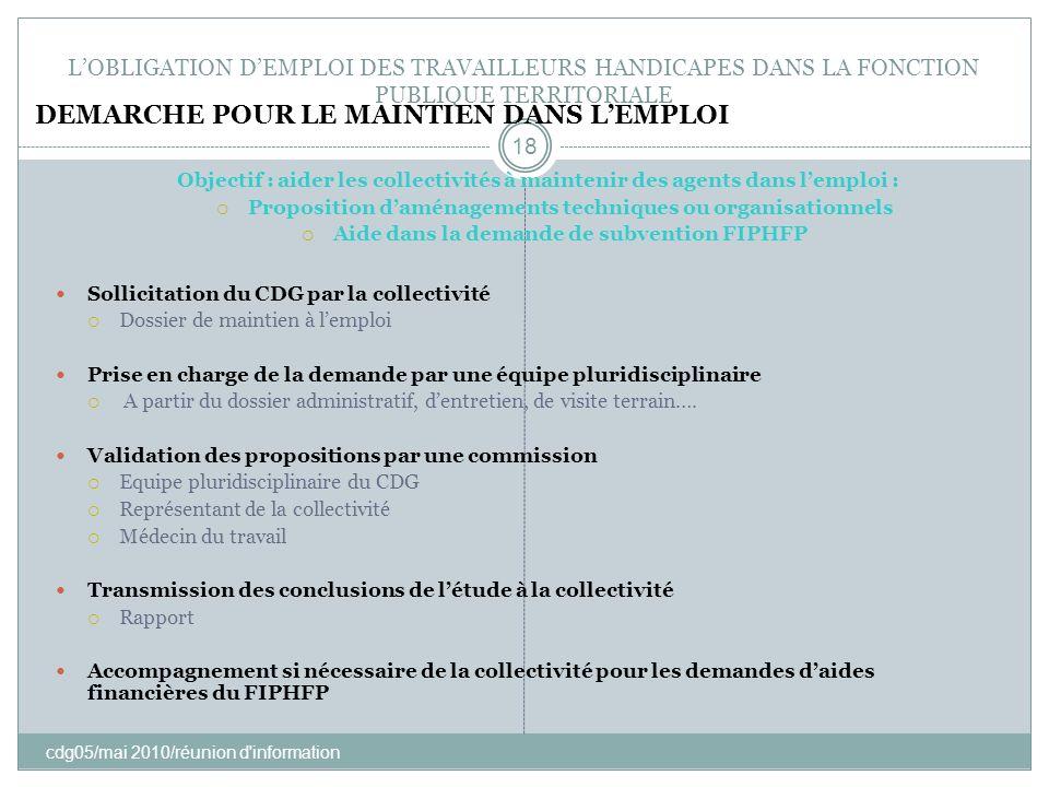 LOBLIGATION DEMPLOI DES TRAVAILLEURS HANDICAPES DANS LA FONCTION PUBLIQUE TERRITORIALE cdg05/mai 2010/réunion d'information 18 Sollicitation du CDG pa