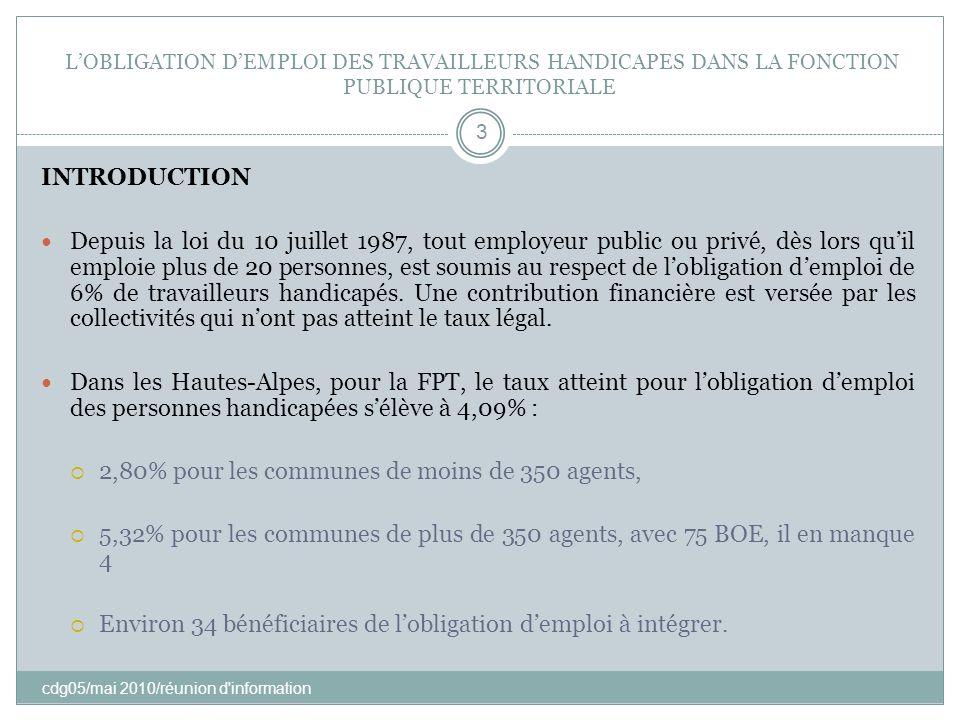 LOBLIGATION DEMPLOI DES TRAVAILLEURS HANDICAPES DANS LA FONCTION PUBLIQUE TERRITORIALE cdg05/mai 2010/réunion d'information 3 INTRODUCTION Depuis la l