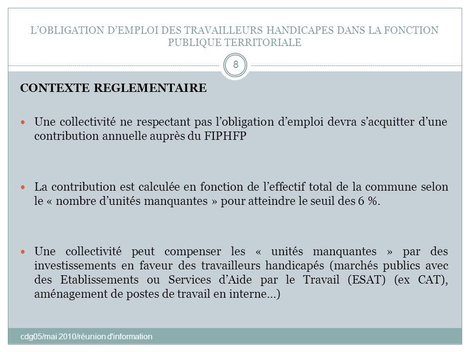 LOBLIGATION DEMPLOI DES TRAVAILLEURS HANDICAPES DANS LA FONCTION PUBLIQUE TERRITORIALE cdg05/mai 2010/réunion d'information 8 CONTEXTE REGLEMENTAIRE U