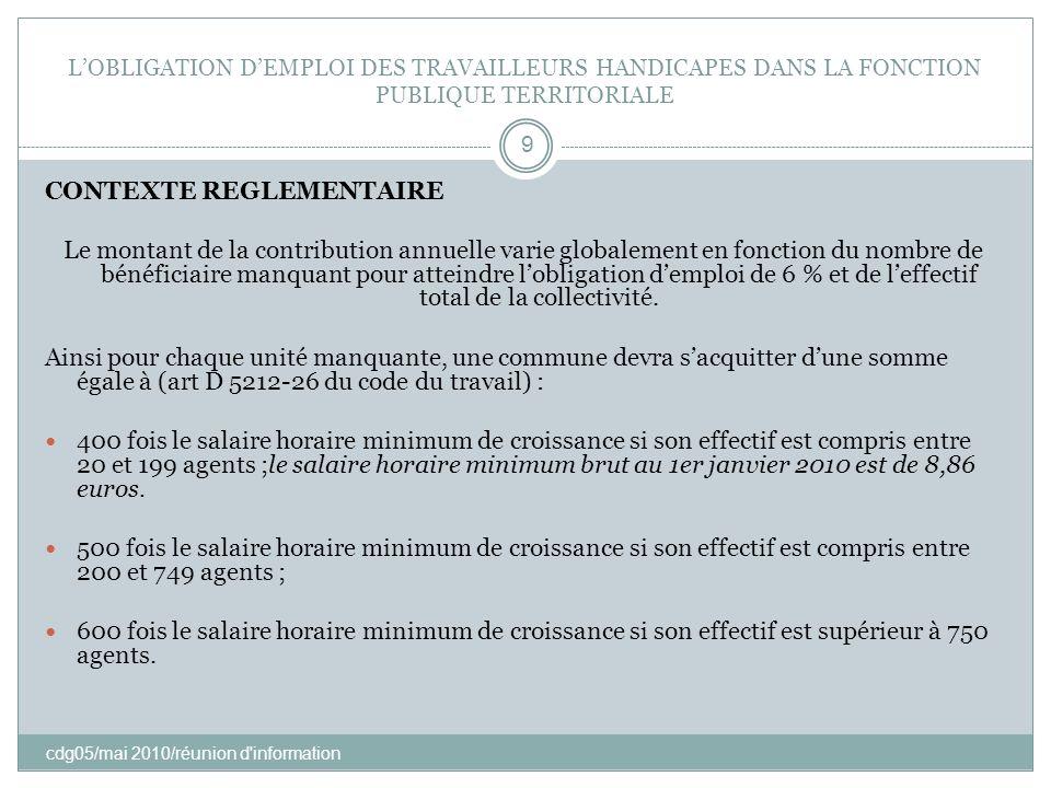 LOBLIGATION DEMPLOI DES TRAVAILLEURS HANDICAPES DANS LA FONCTION PUBLIQUE TERRITORIALE cdg05/mai 2010/réunion d'information 9 CONTEXTE REGLEMENTAIRE L