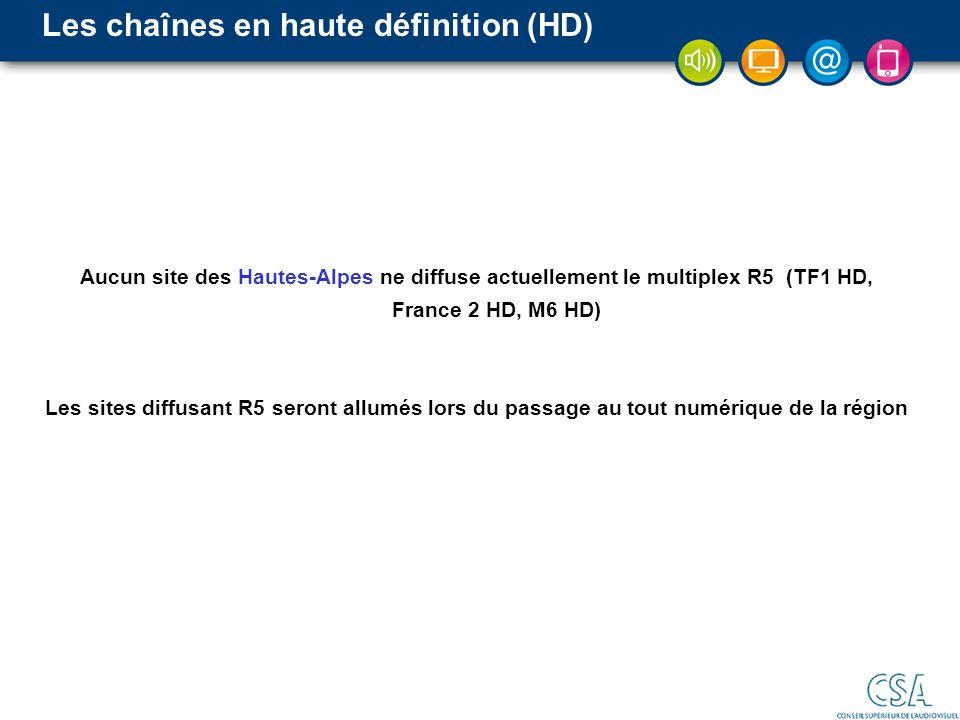 Aucun site des Hautes-Alpes ne diffuse actuellement le multiplex R5 (TF1 HD, France 2 HD, M6 HD) Les sites diffusant R5 seront allumés lors du passage
