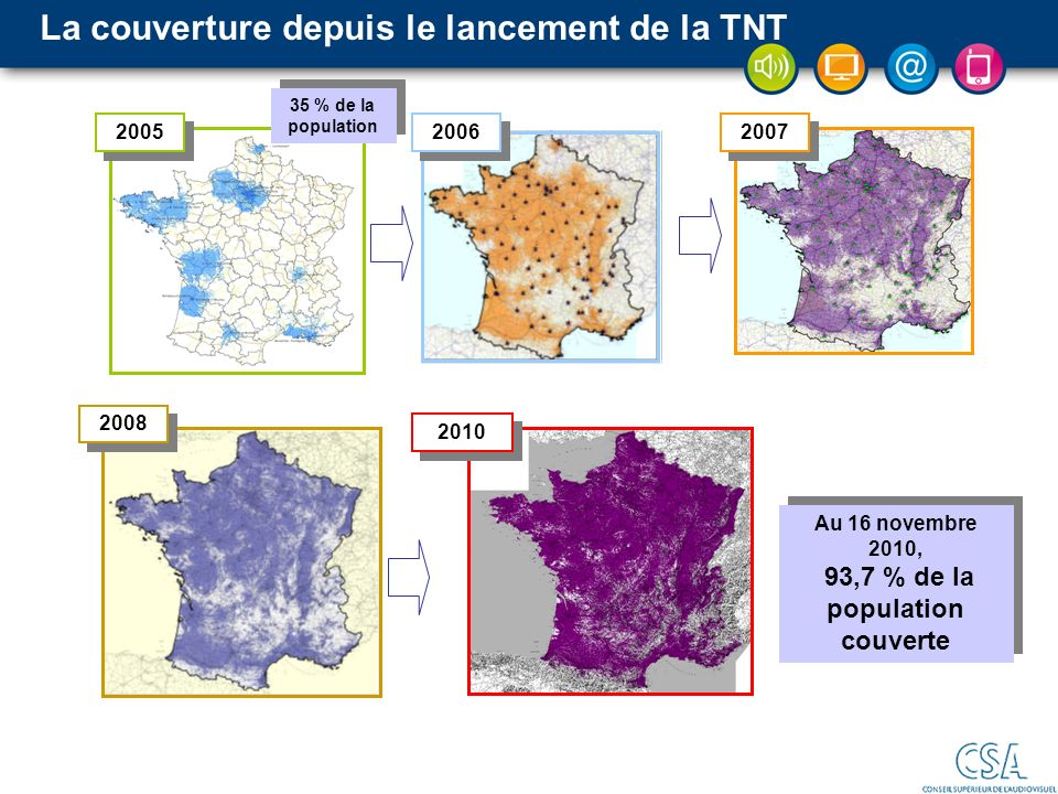 La couverture depuis le lancement de la TNT 2005 2006 2007 2008 35 % de la population 2010 Au 16 novembre 2010, 93,7 % de la population couverte Au 16
