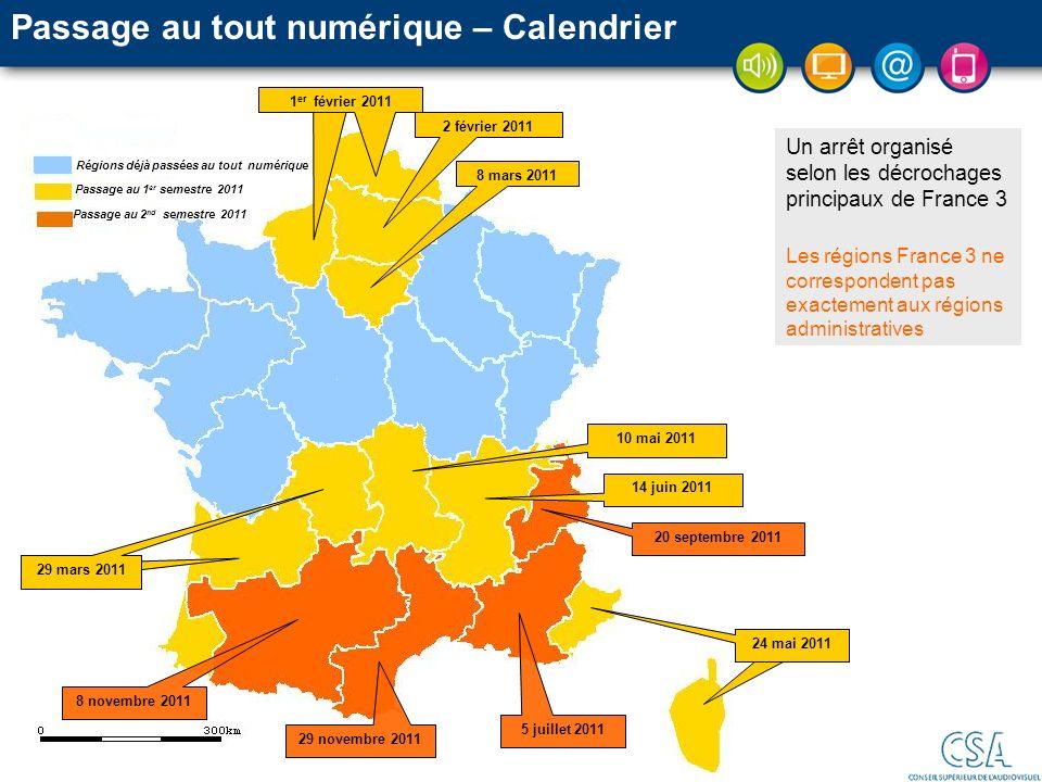 Passage au tout numérique – Calendrier Un arrêt organisé selon les décrochages principaux de France 3 Les régions France 3 ne correspondent pas exacte