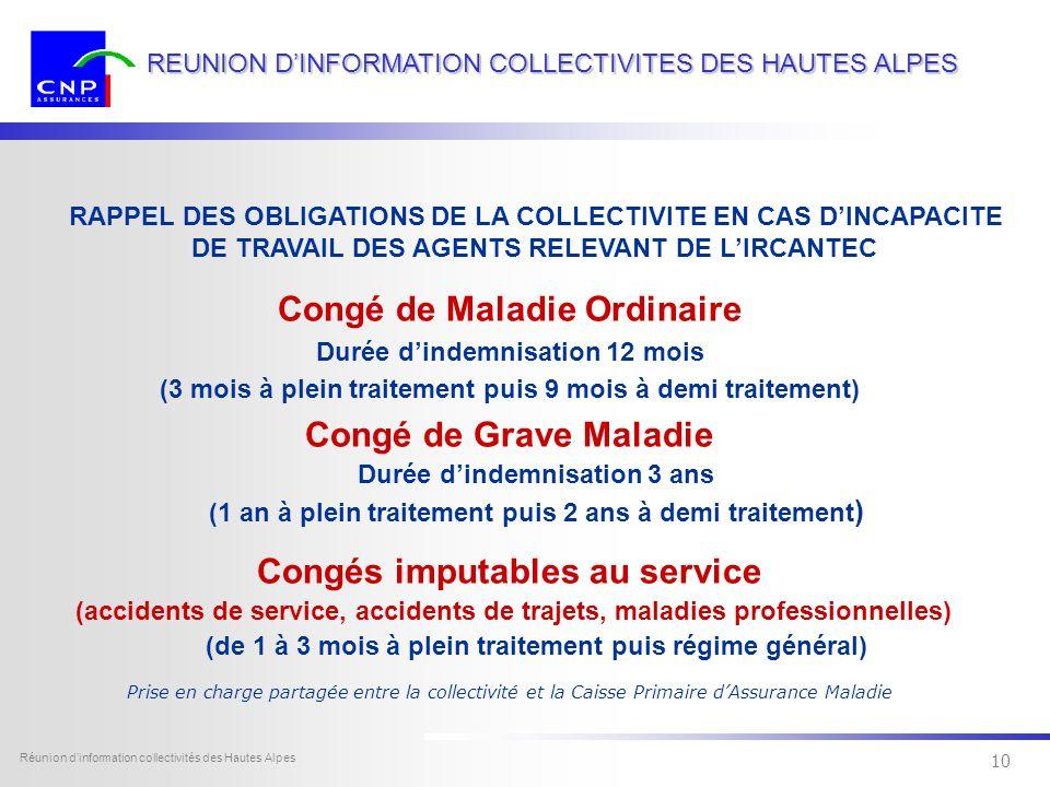 9 Dexia Sofcap - tous droits réservés Réunion dinformation collectivités des Hautes Alpes 9 REUNION DINFORMATION COLLECTIVITES DES HAUTES ALPES Décès