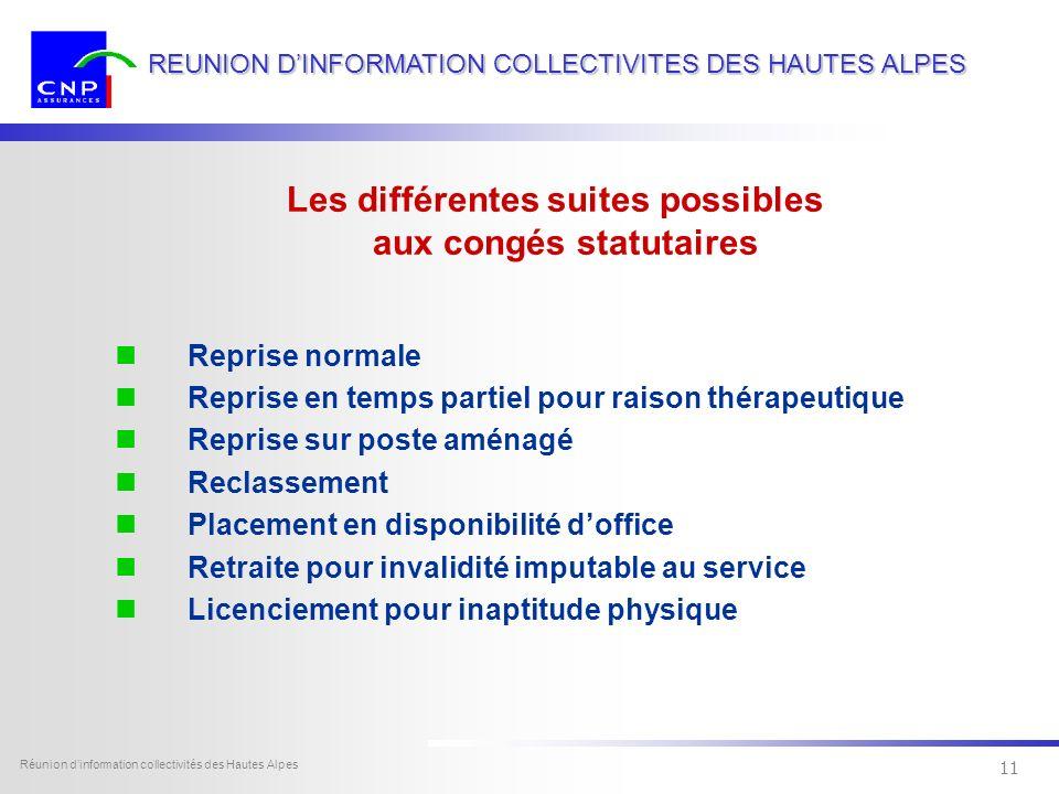 10 Dexia Sofcap - tous droits réservés Réunion dinformation collectivités des Hautes Alpes 10 REUNION DINFORMATION COLLECTIVITES DES HAUTES ALPES RAPP