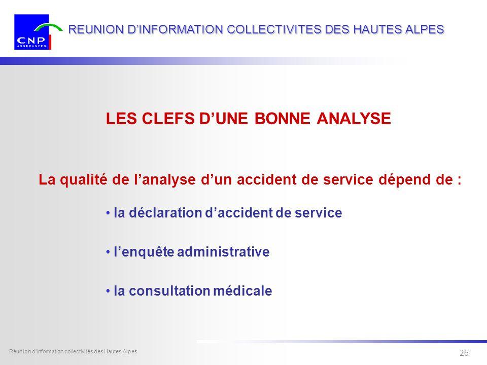25 Dexia Sofcap - tous droits réservés Réunion dinformation collectivités des Hautes Alpes 25 REUNION DINFORMATION COLLECTIVITES DES HAUTES ALPES LACC