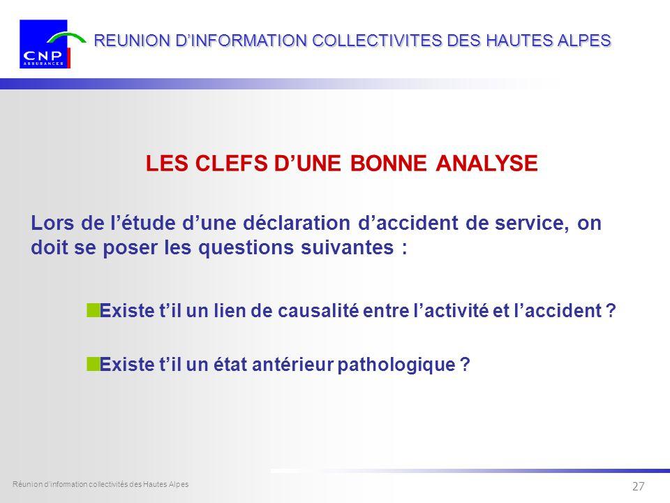 26 Dexia Sofcap - tous droits réservés Réunion dinformation collectivités des Hautes Alpes 26 REUNION DINFORMATION COLLECTIVITES DES HAUTES ALPES la d