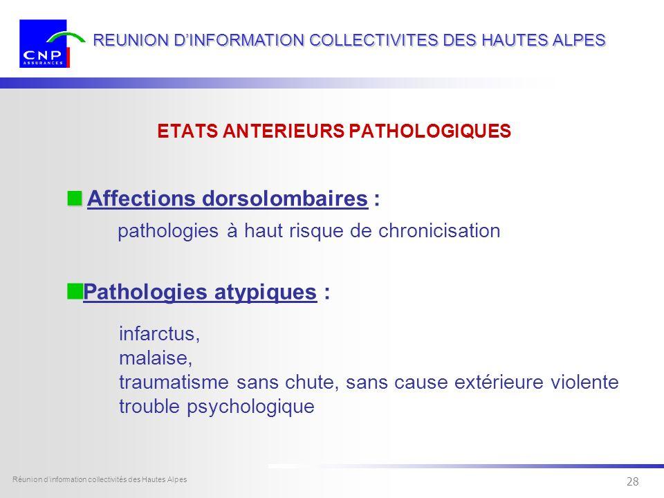 27 Dexia Sofcap - tous droits réservés Réunion dinformation collectivités des Hautes Alpes 27 REUNION DINFORMATION COLLECTIVITES DES HAUTES ALPES Existe til un lien de causalité entre lactivité et laccident .