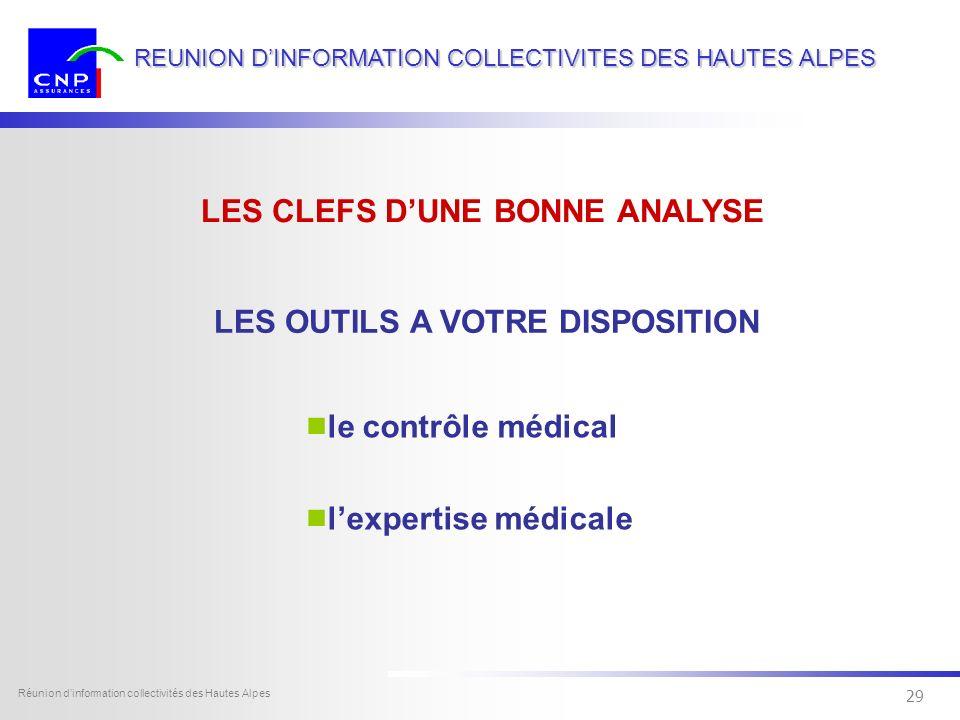 28 Dexia Sofcap - tous droits réservés Réunion dinformation collectivités des Hautes Alpes 28 REUNION DINFORMATION COLLECTIVITES DES HAUTES ALPES ETAT