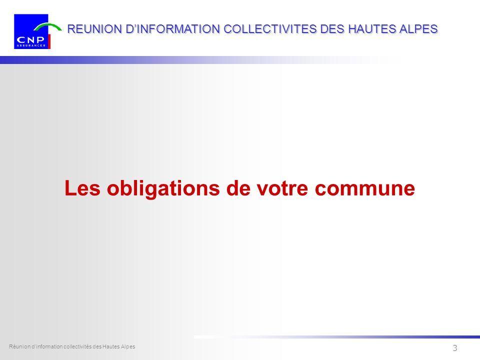 2 Dexia Sofcap - tous droits réservés Réunion dinformation collectivités des Hautes Alpes 2 REUNION DINFORMATION COLLECTIVITES DES HAUTES ALPES La gestion du personnel…
