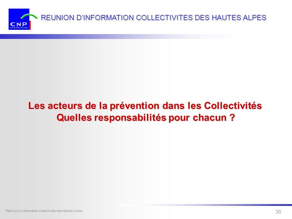 29 Dexia Sofcap - tous droits réservés Réunion dinformation collectivités des Hautes Alpes 29 REUNION DINFORMATION COLLECTIVITES DES HAUTES ALPES le c