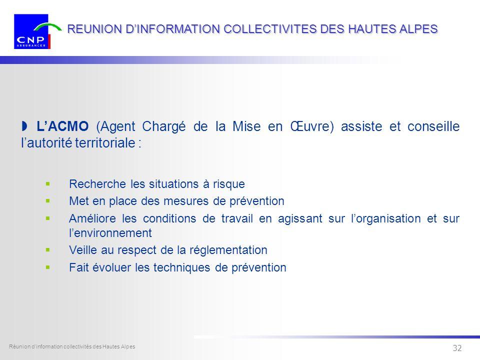 31 Dexia Sofcap - tous droits réservés Réunion dinformation collectivités des Hautes Alpes 31 REUNION DINFORMATION COLLECTIVITES DES HAUTES ALPES LAut