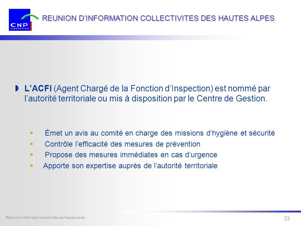 32 Dexia Sofcap - tous droits réservés Réunion dinformation collectivités des Hautes Alpes 32 REUNION DINFORMATION COLLECTIVITES DES HAUTES ALPES LACM