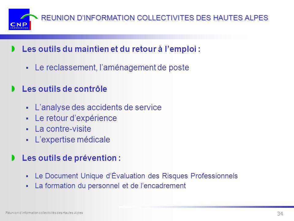 33 Dexia Sofcap - tous droits réservés Réunion dinformation collectivités des Hautes Alpes 33 REUNION DINFORMATION COLLECTIVITES DES HAUTES ALPES LACFI (Agent Chargé de la Fonction dInspection) est nommé par lautorité territoriale ou mis à disposition par le Centre de Gestion.