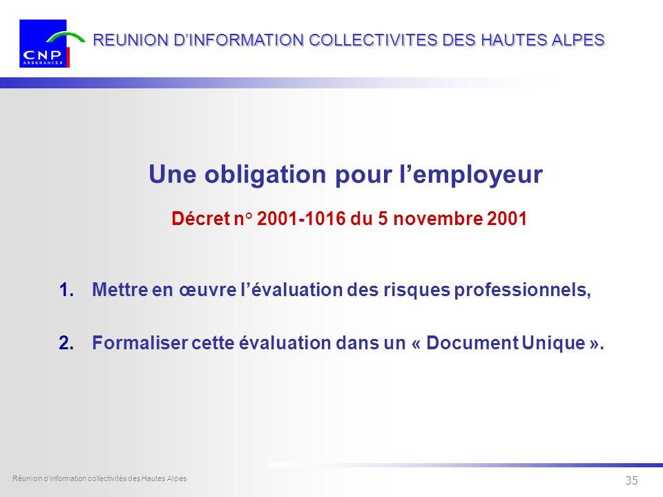 34 Dexia Sofcap - tous droits réservés Réunion dinformation collectivités des Hautes Alpes 34 REUNION DINFORMATION COLLECTIVITES DES HAUTES ALPES Les
