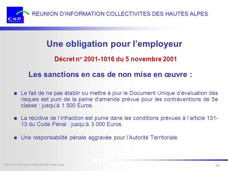 35 Dexia Sofcap - tous droits réservés Réunion dinformation collectivités des Hautes Alpes 35 REUNION DINFORMATION COLLECTIVITES DES HAUTES ALPES Une