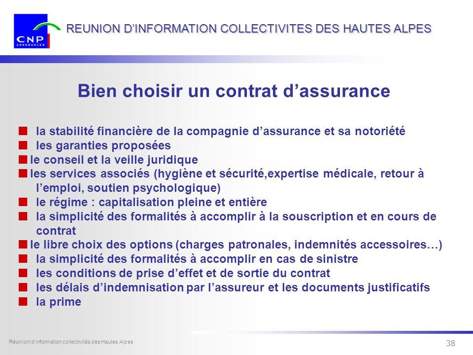 37 Dexia Sofcap - tous droits réservés Réunion dinformation collectivités des Hautes Alpes 37 REUNION DINFORMATION COLLECTIVITES DES HAUTES ALPES Pourquoi sassurer .