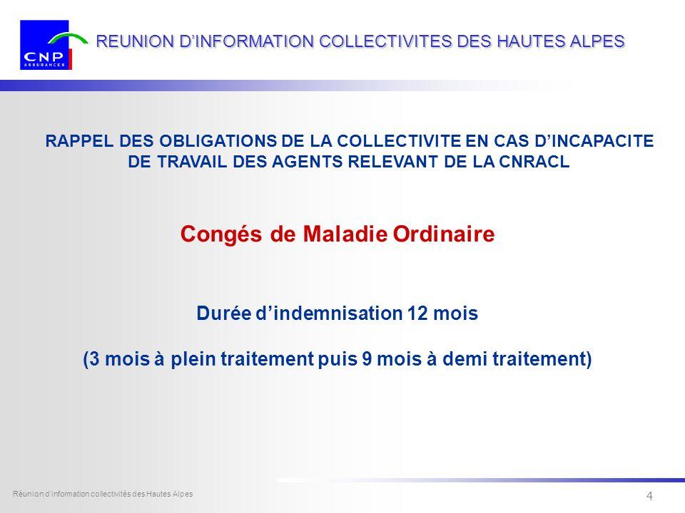 3 Dexia Sofcap - tous droits réservés Réunion dinformation collectivités des Hautes Alpes 3 REUNION DINFORMATION COLLECTIVITES DES HAUTES ALPES Les ob