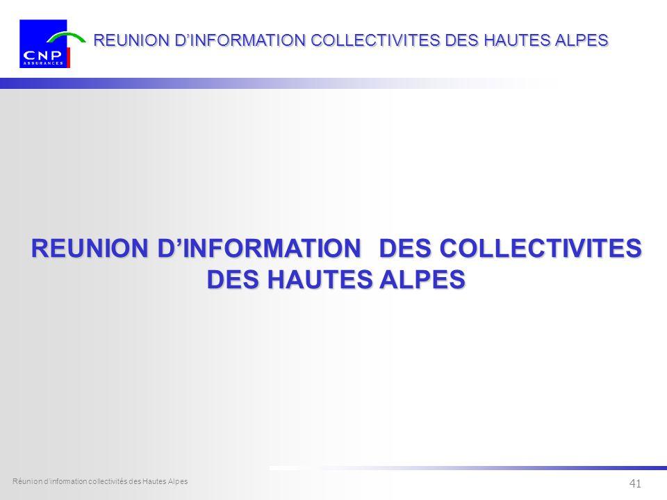 40 Dexia Sofcap - tous droits réservés Réunion dinformation collectivités des Hautes Alpes 40 REUNION DINFORMATION COLLECTIVITES DES HAUTES ALPES 28,3