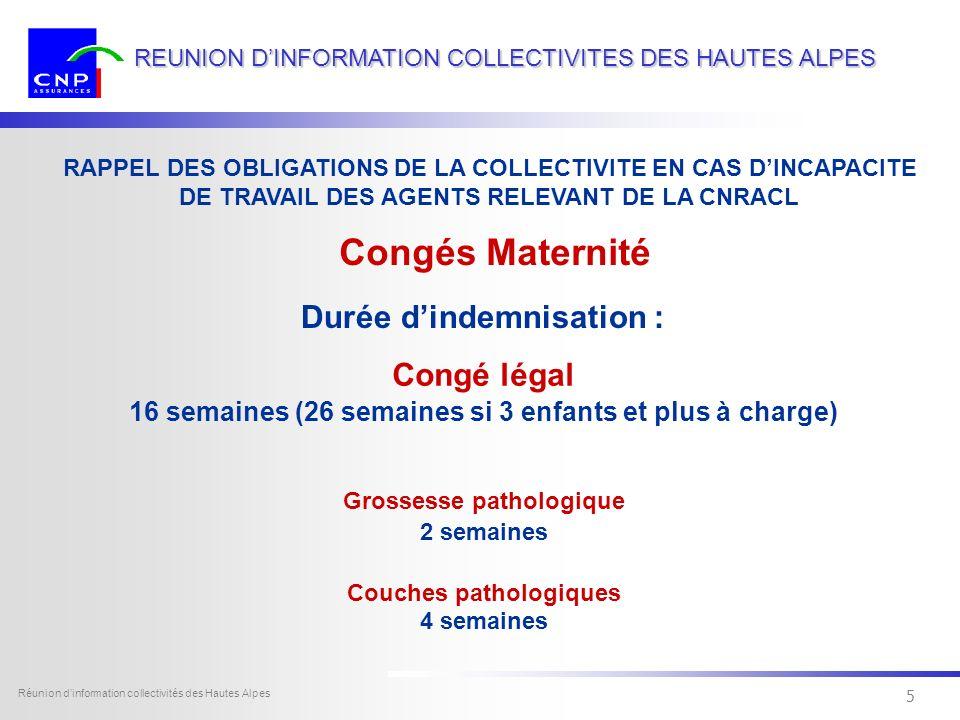 4 Dexia Sofcap - tous droits réservés Réunion dinformation collectivités des Hautes Alpes 4 REUNION DINFORMATION COLLECTIVITES DES HAUTES ALPES Congés