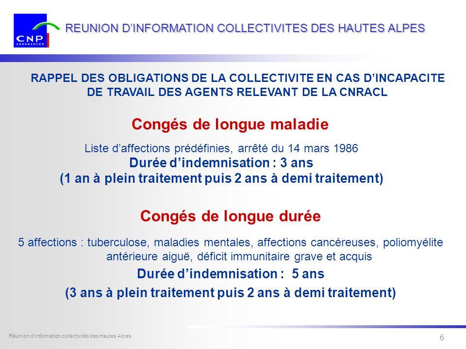 5 Dexia Sofcap - tous droits réservés Réunion dinformation collectivités des Hautes Alpes 5 REUNION DINFORMATION COLLECTIVITES DES HAUTES ALPES Congés