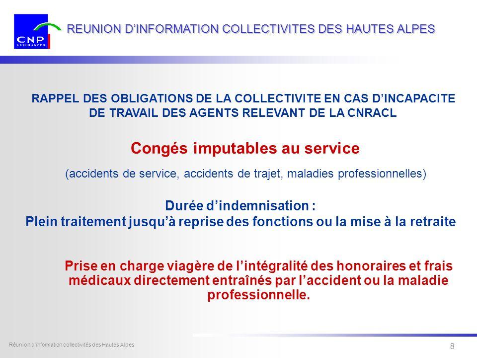 7 Dexia Sofcap - tous droits réservés Réunion dinformation collectivités des Hautes Alpes 7 REUNION DINFORMATION COLLECTIVITES DES HAUTES ALPES Congés