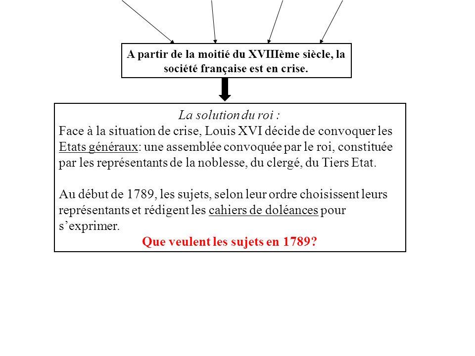 La solution du roi : Face à la situation de crise, Louis XVI décide de convoquer les Etats généraux: une assemblée convoquée par le roi, constituée pa