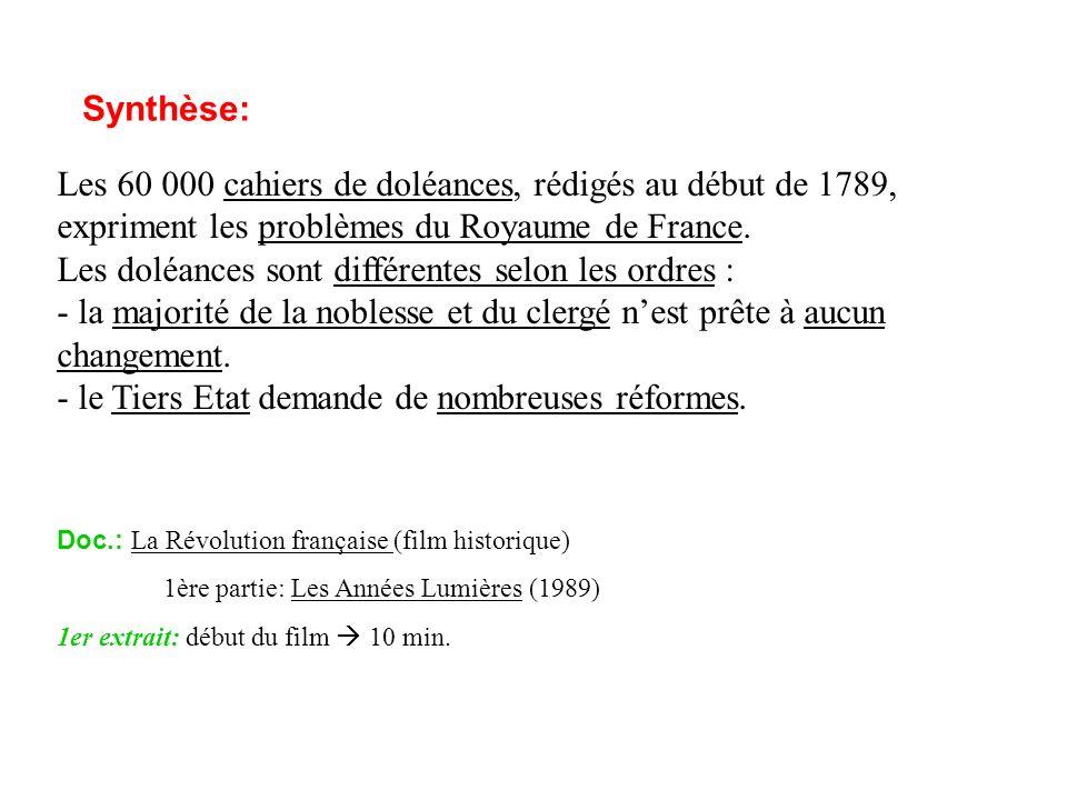 Synthèse: Les 60 000 cahiers de doléances, rédigés au début de 1789, expriment les problèmes du Royaume de France. Les doléances sont différentes selo
