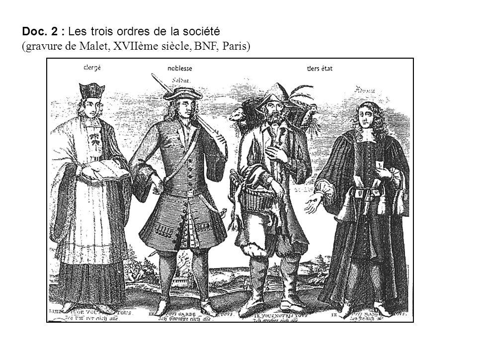 Doc. 2 : Les trois ordres de la société (gravure de Malet, XVIIème siècle, BNF, Paris)