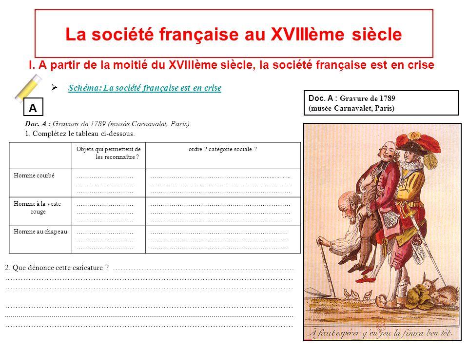 I. A partir de la moitié du XVIIIème siècle, la société française est en crise Schéma: La société française est en crise Schéma: La société française