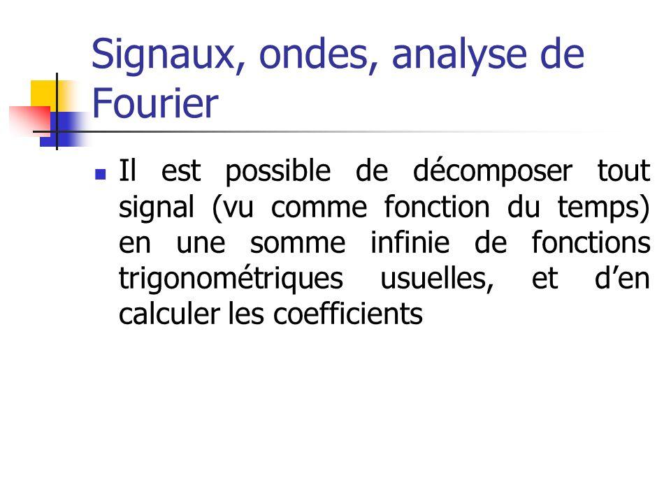 Signaux, ondes, analyse de Fourier Il est possible de décomposer tout signal (vu comme fonction du temps) en une somme infinie de fonctions trigonomét