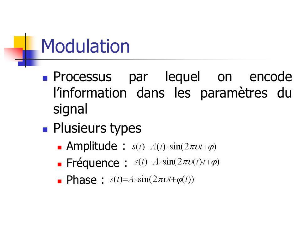 Modulation Processus par lequel on encode linformation dans les paramètres du signal Plusieurs types Amplitude : Fréquence : Phase :