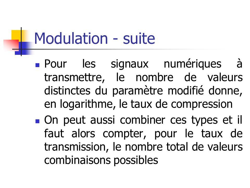 Modulation - suite Pour les signaux numériques à transmettre, le nombre de valeurs distinctes du paramètre modifié donne, en logarithme, le taux de co