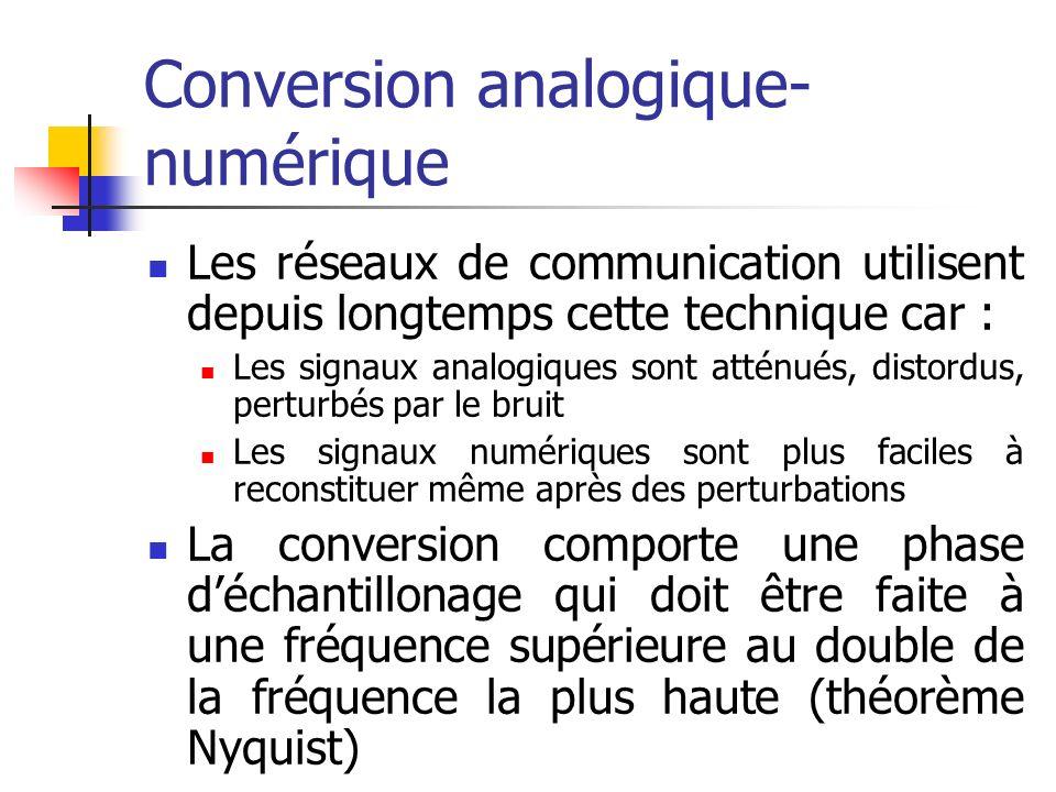 Conversion analogique- numérique Les réseaux de communication utilisent depuis longtemps cette technique car : Les signaux analogiques sont atténués,