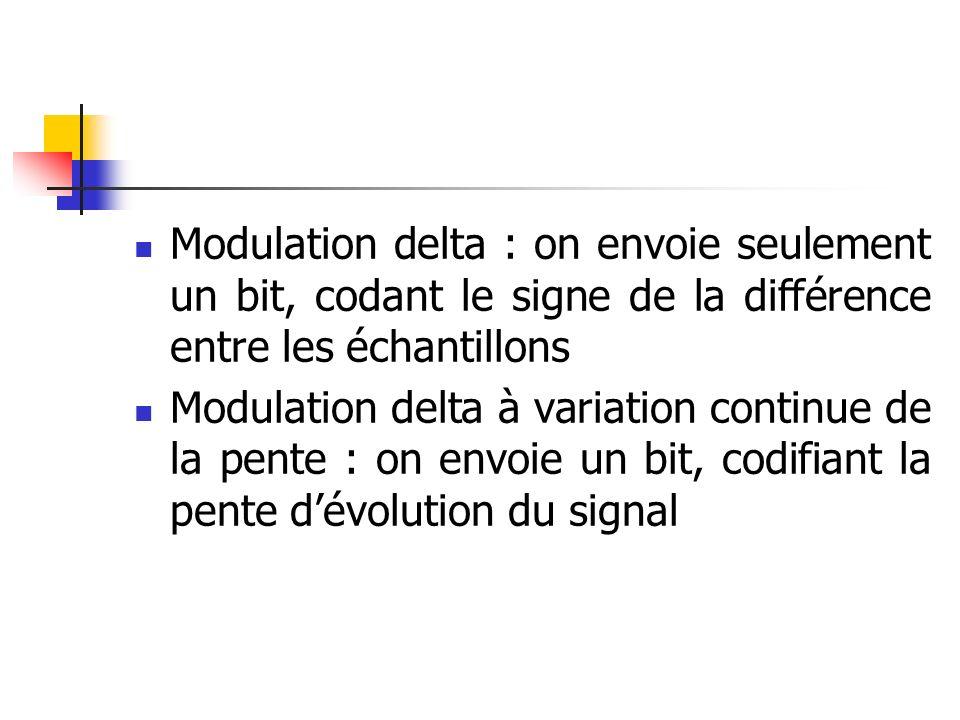 Modulation delta : on envoie seulement un bit, codant le signe de la différence entre les échantillons Modulation delta à variation continue de la pen