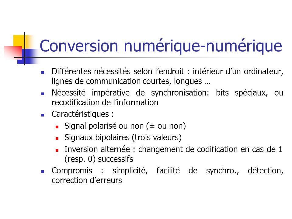Conversion numérique-numérique Différentes nécessités selon lendroit : intérieur dun ordinateur, lignes de communication courtes, longues … Nécessité