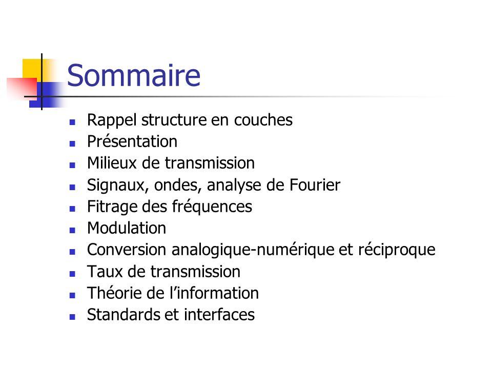 Sommaire Rappel structure en couches Présentation Milieux de transmission Signaux, ondes, analyse de Fourier Fitrage des fréquences Modulation Convers
