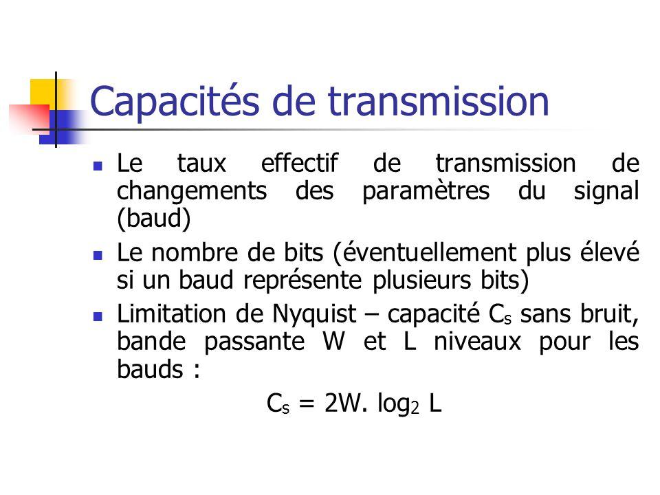 Capacités de transmission Le taux effectif de transmission de changements des paramètres du signal (baud) Le nombre de bits (éventuellement plus élevé