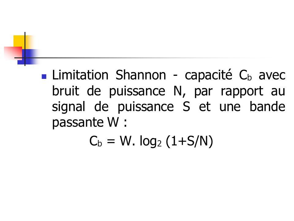 Limitation Shannon - capacité C b avec bruit de puissance N, par rapport au signal de puissance S et une bande passante W : C b = W. log 2 (1+S/N)